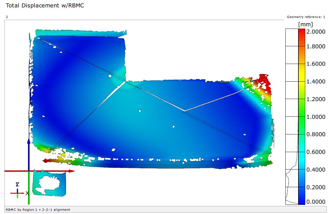 ARAMIS 3D DIC testing the James Webb Space Telescope